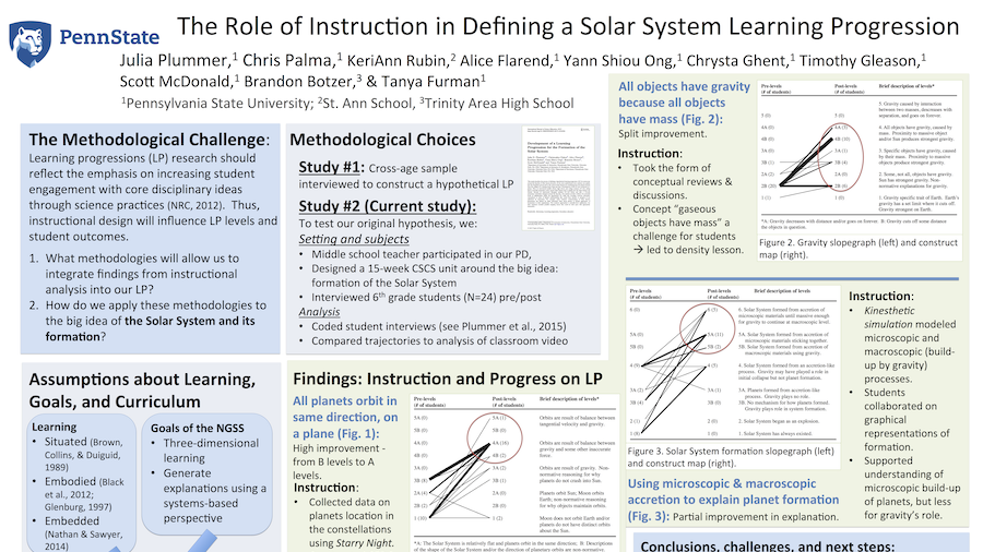 The Role of Instruction in Defining a Solar System Learning Progression